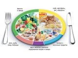 Клуб экологического туризма Сихотэ-Алинь - иконка «питание» в Тернее